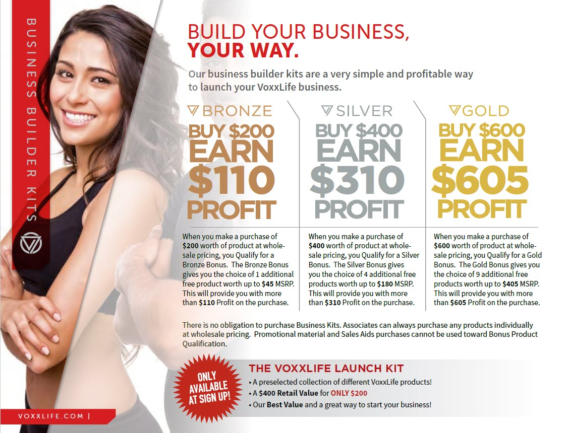 VoxxLife Business Builder Kits Improve Your Profitability