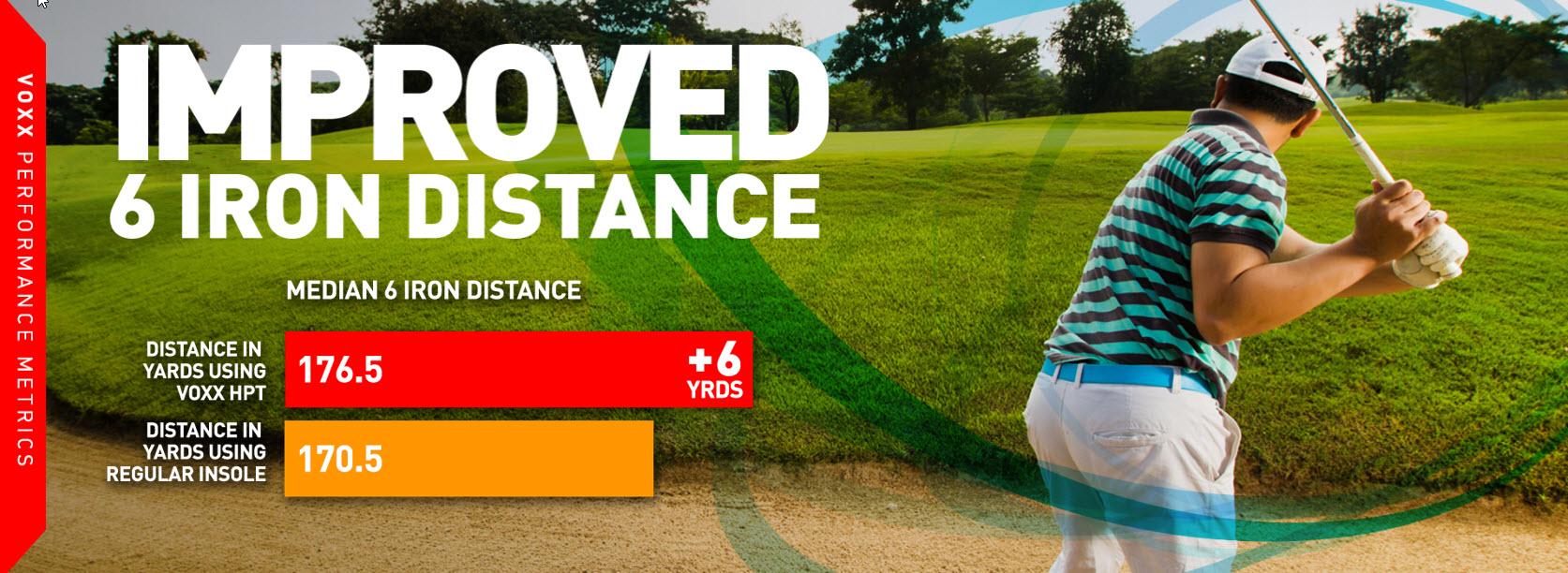 Longer Golf Shots Voxx Performance Image