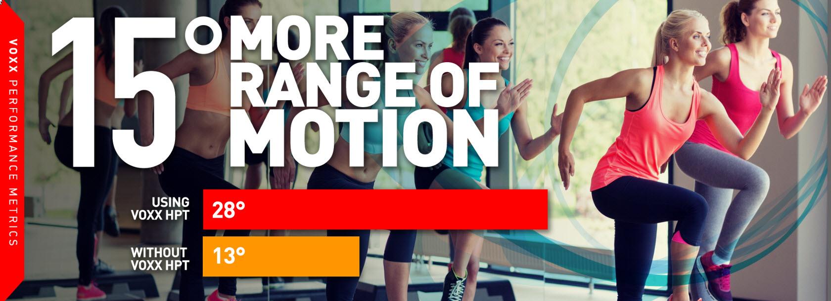 Range of Motion Image